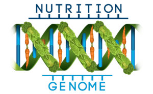 Nutrition-Genome-Logo-300x185